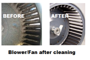 AC FAN CLEANING