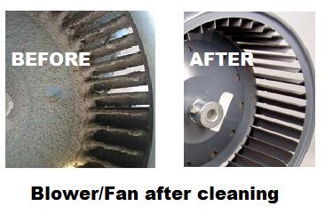 AC FAN CLEANING